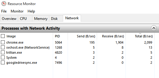 Task-Manager-Network-Tab
